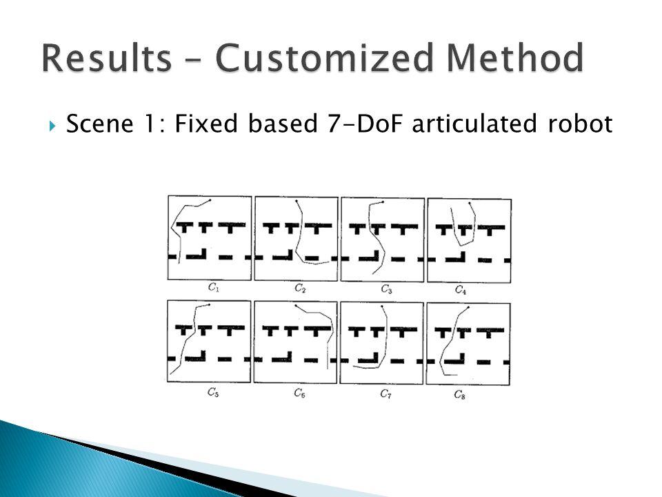  Scene 1: Fixed based 7-DoF articulated robot