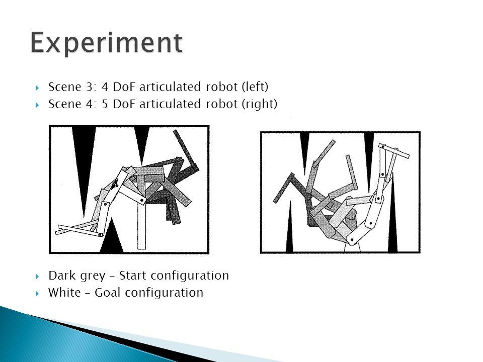  Scene 3: 4 DoF articulated robot (left)  Scene 4: 5 DoF articulated robot (right)  Dark grey – Start configuration  White – Goal configuration