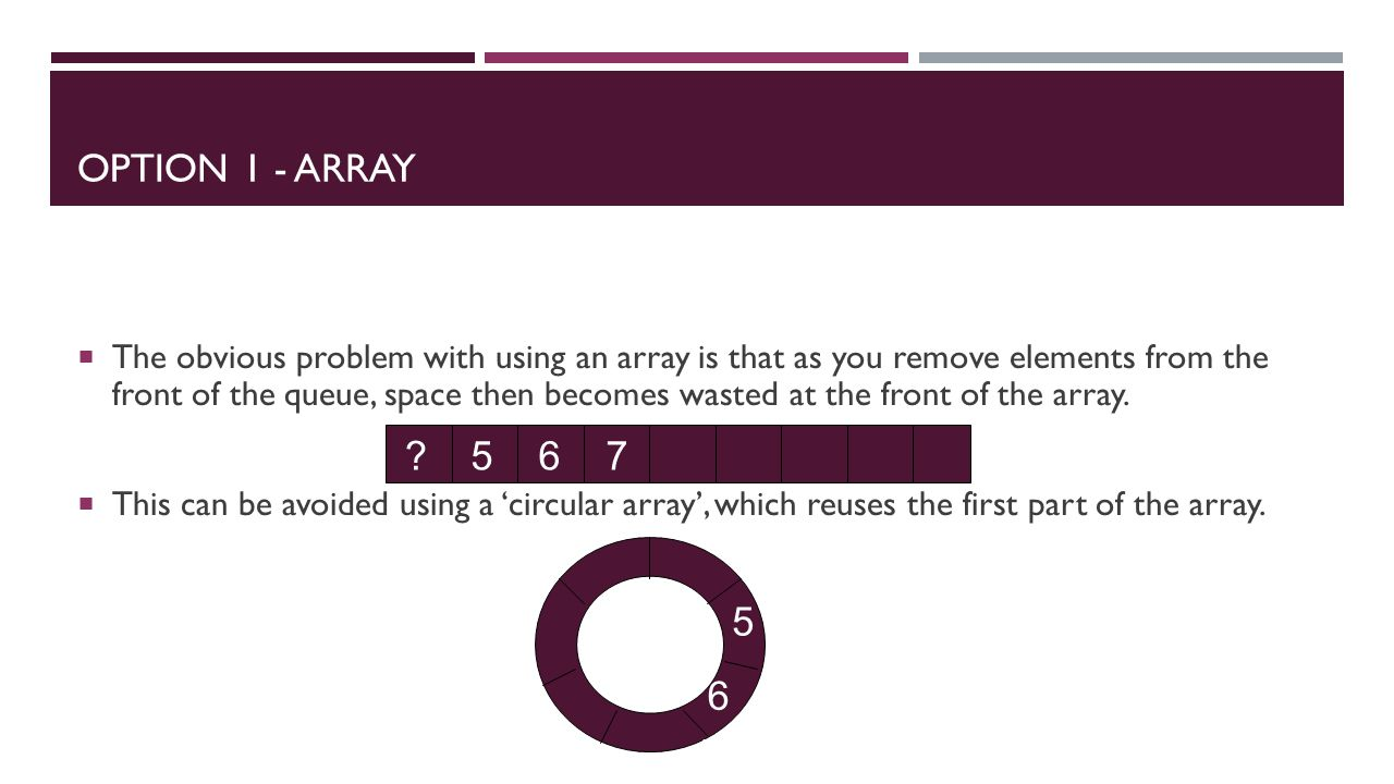 OPTION 1 - ARRAY  The obvious problem with using an array is that as you remove elements from the front of the queue, space then becomes wasted at the front of the array.