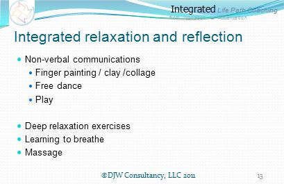Integrated Life Path Coaching from Aspiration to Actualization Integrated relaxation and reflection Non-verbal communications Finger painting / clay /collage Free dance Play Deep relaxation exercises Learning to breathe Massage ©DJW Consultancy, LLC 201113