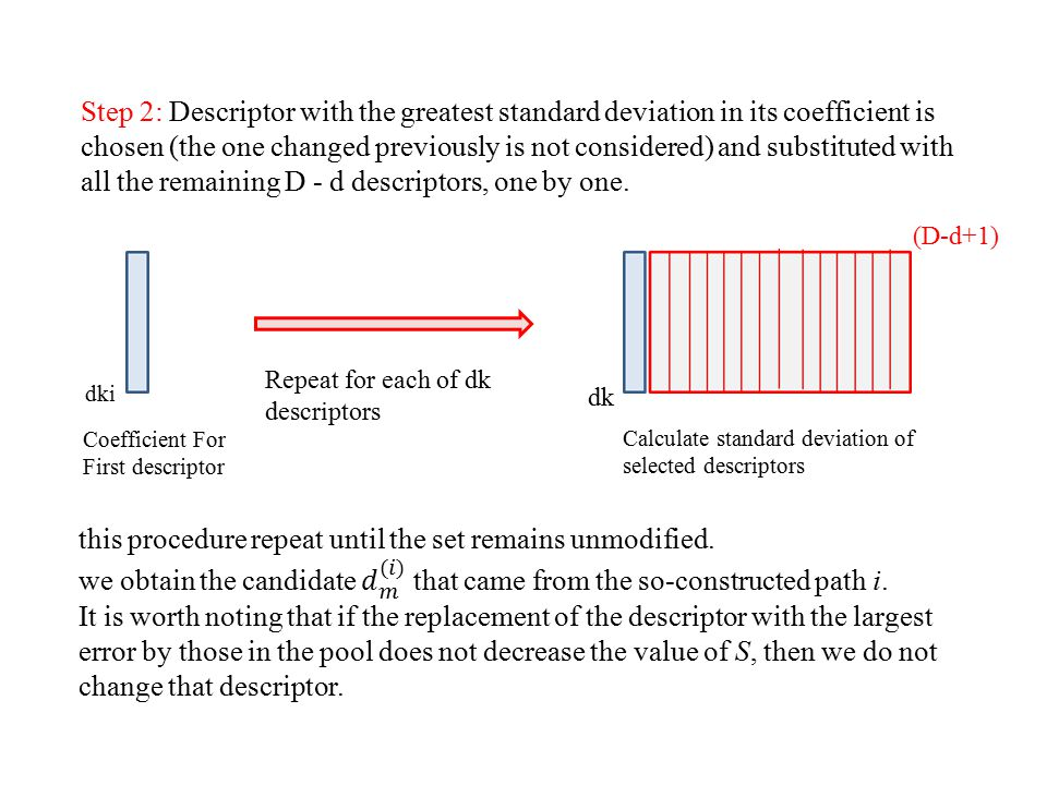 Step 2: Descriptor with the greatest standard deviation in its coefficient is chosen (the one changed previously is not considered) and substituted with all the remaining D - d descriptors, one by one.