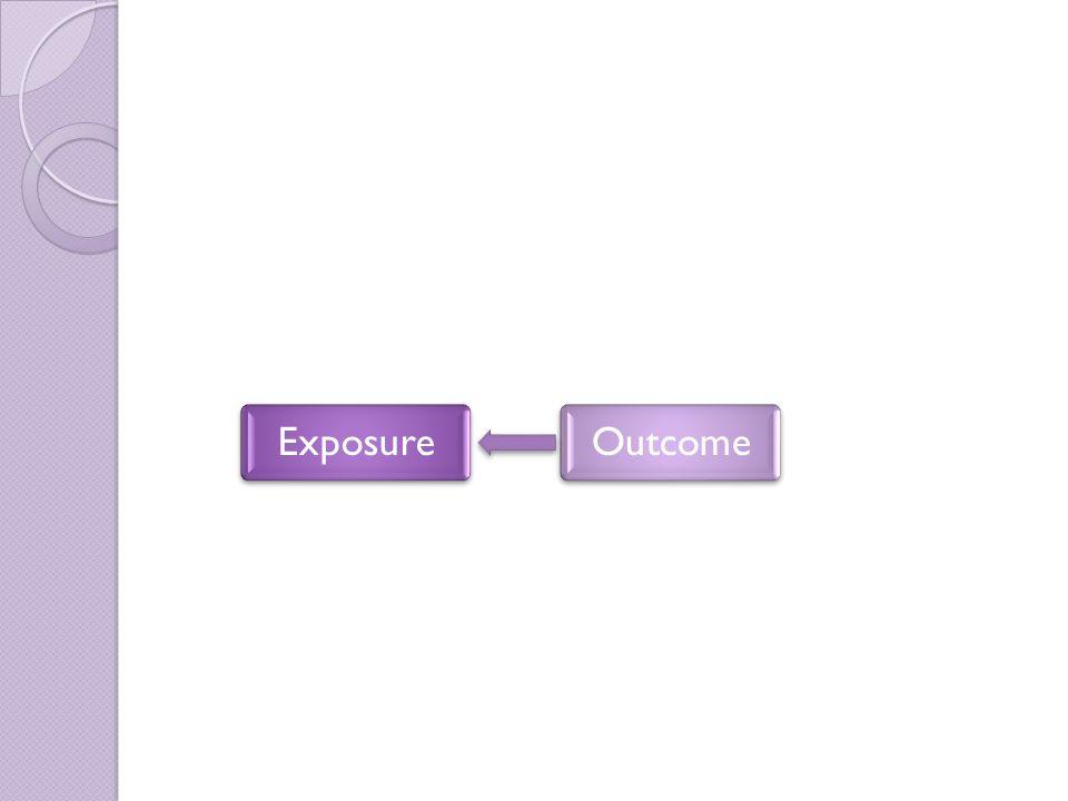 ExposureOutcome
