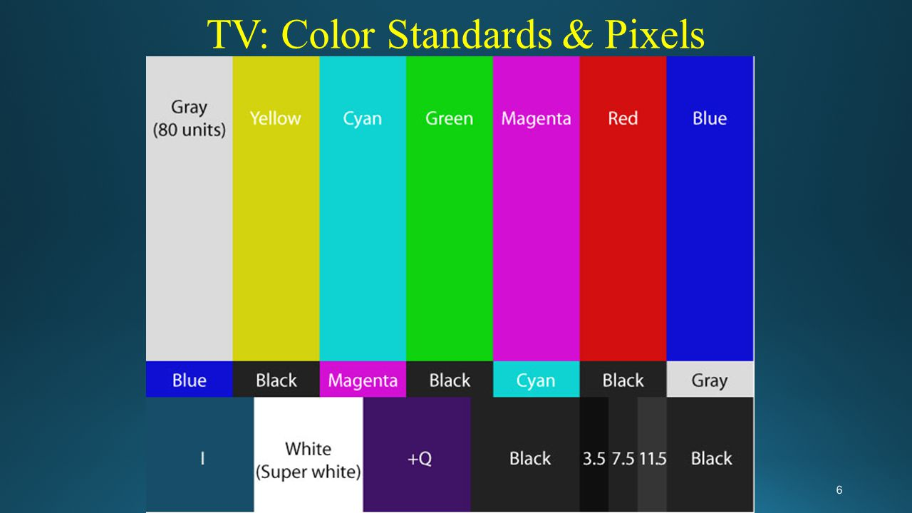 TV: Color Standards & Pixels