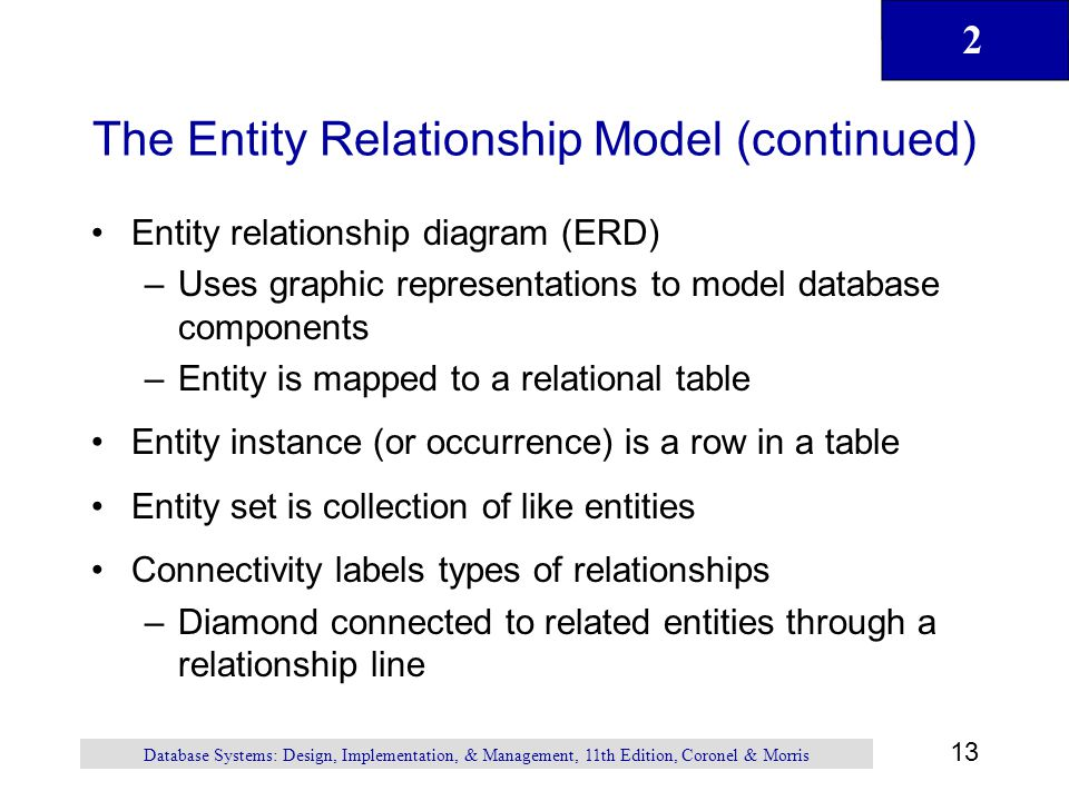 2 13 Database Systems: Design, Implementation, & Management, 11th Edition, Coronel & Morris The Entity Relationship Model (continued) Entity relations