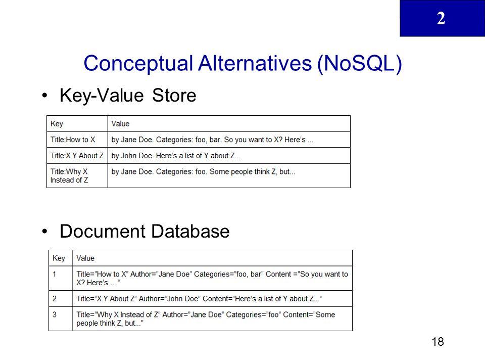 2 18 Conceptual Alternatives (NoSQL) Key-Value Store Document Database