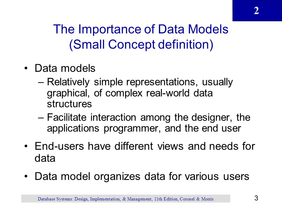 2 14 Database Systems: Design, Implementation, & Management, 11th Edition, Coronel & Morris The Entity Relationship Model