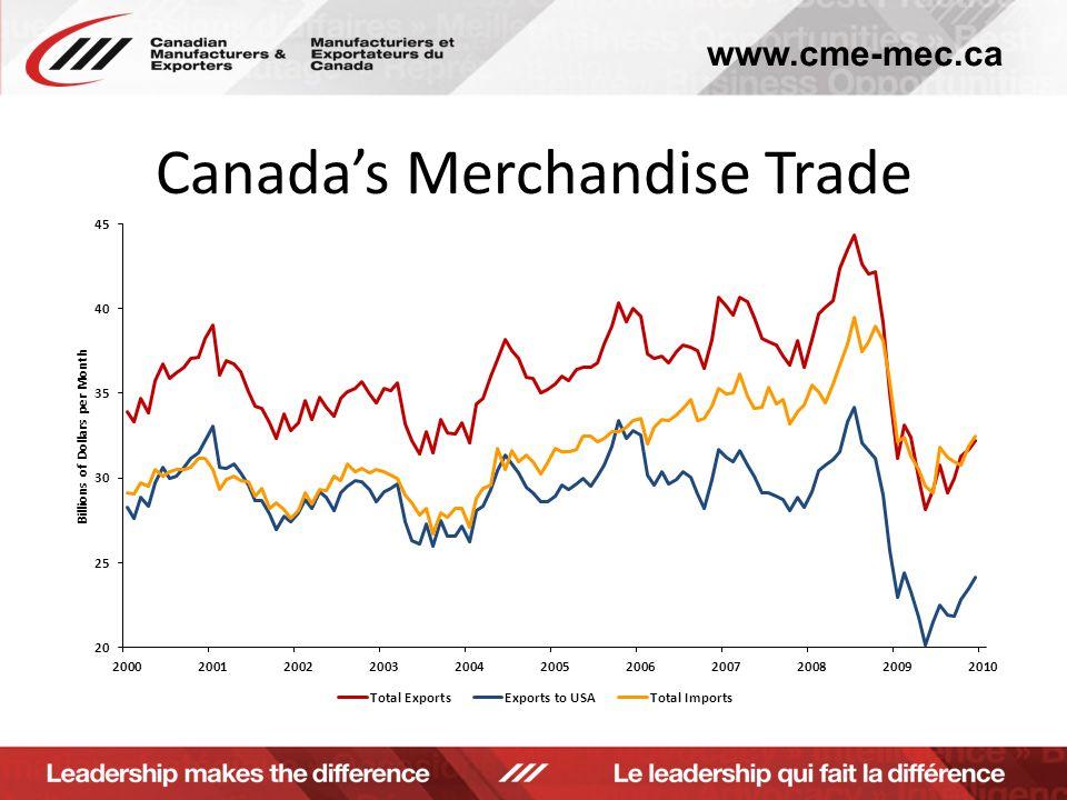 www.cme-mec.ca Canada's Merchandise Trade