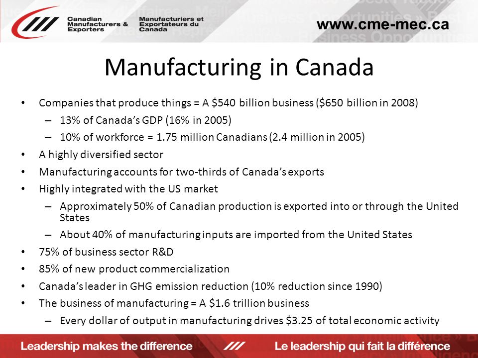 www.cme-mec.ca Manufacturing in Canada Companies that produce things = A $540 billion business ($650 billion in 2008) – 13% of Canada's GDP (16% in 2005) – 10% of workforce = 1.75 million Canadians (2.4 million in 2005) A highly diversified sector Manufacturing accounts for two-thirds of Canada's exports Highly integrated with the US market – Approximately 50% of Canadian production is exported into or through the United States – About 40% of manufacturing inputs are imported from the United States 75% of business sector R&D 85% of new product commercialization Canada's leader in GHG emission reduction (10% reduction since 1990) The business of manufacturing = A $1.6 trillion business – Every dollar of output in manufacturing drives $3.25 of total economic activity