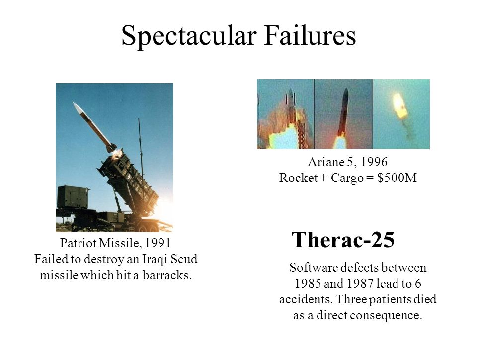 Spectacular Failures Ariane 5, 1996 Rocket + Cargo = $500M Patriot Missile, 1991 Failed to destroy an Iraqi Scud missile which hit a barracks. Therac-