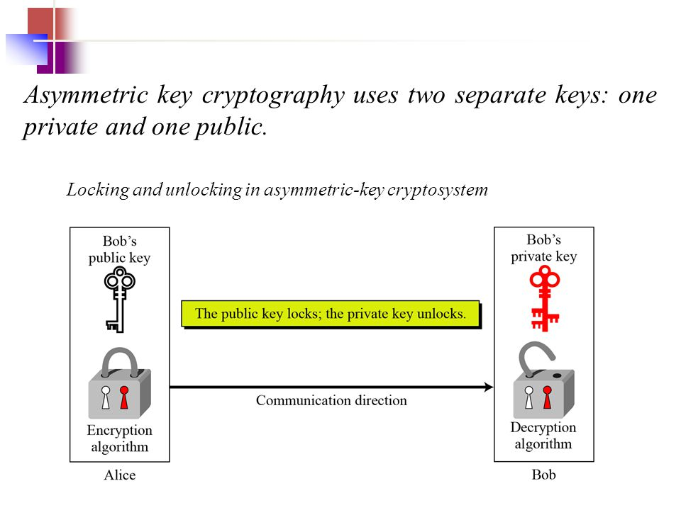 Asymmetric key cryptography uses two separate keys: one private and one public. Locking and unlocking in asymmetric-key cryptosystem