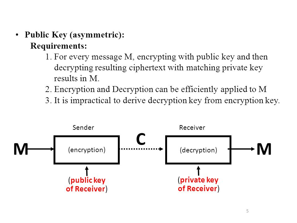 6 Combining Public/Private Key Systems Public key encryption is more expensive than symmetric key encryption For efficiency, combine the two approaches (2) Use symmetric key for encrypting subsequent data transmissions (1) (2) AB (1)Use public key encryption for authentication; once authenticated, transfer a shared secret symmetric key