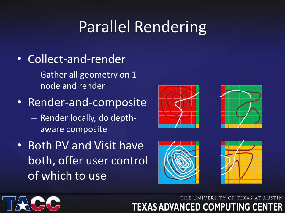 Parallel Rendering Collect-and-render – Gather all geometry on 1 node and render Render-and-composite – Render locally, do depth- aware composite Both PV and Visit have both, offer user control of which to use