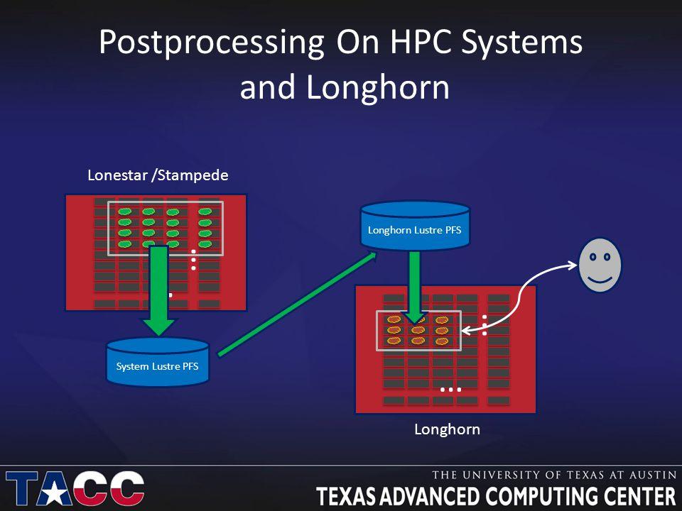 Postprocessing On HPC Systems and Longhorn … … … … Longhorn Lustre PFS Longhorn Lonestar /Stampede System Lustre PFS