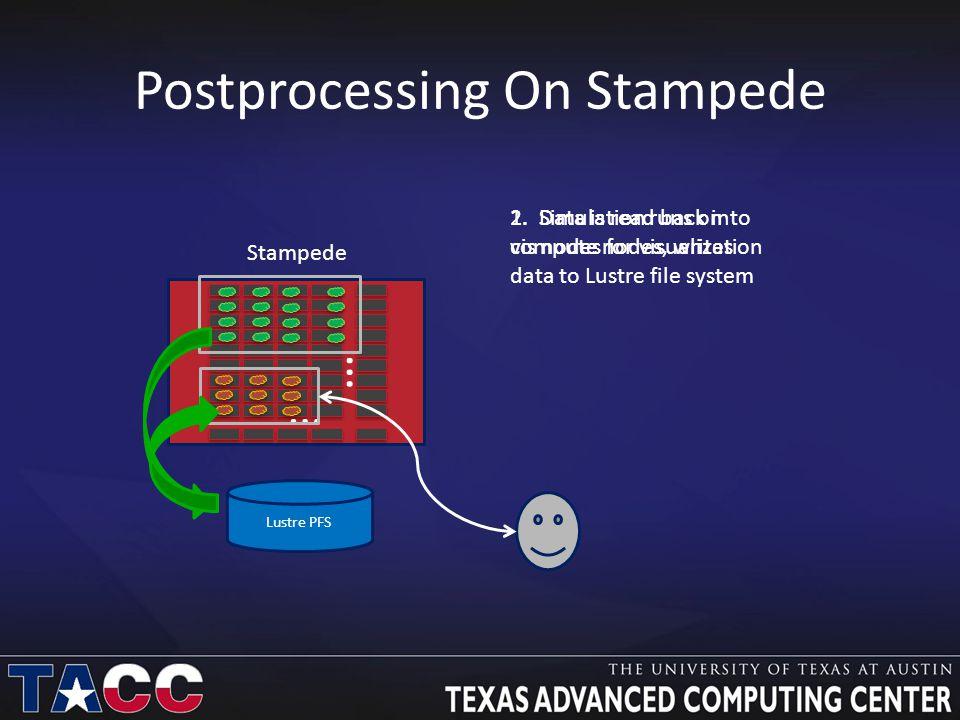 Postprocessing On Stampede … … Stampede Lustre PFS 1.