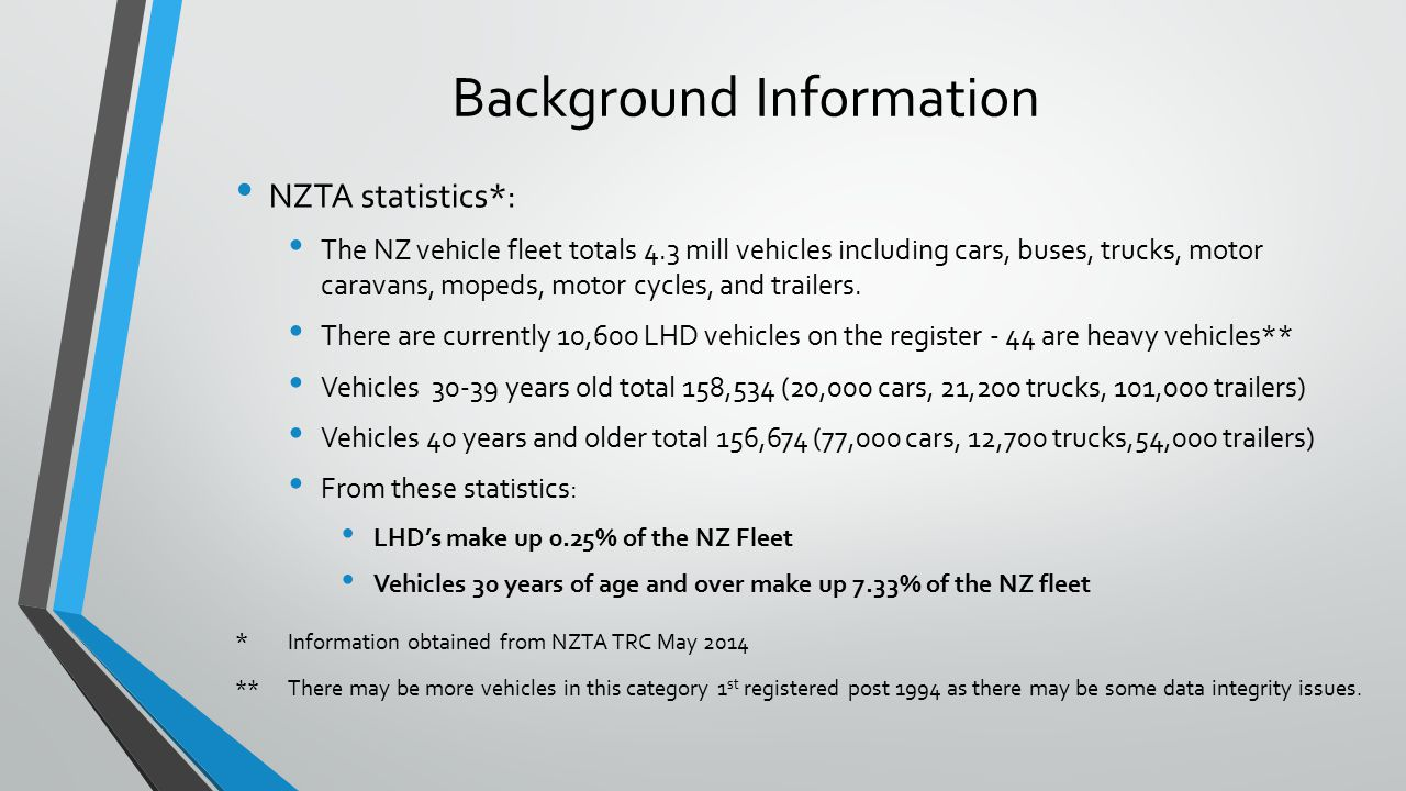Background Information NZTA statistics*: The NZ vehicle fleet totals 4.3 mill vehicles including cars, buses, trucks, motor caravans, mopeds, motor cycles, and trailers.
