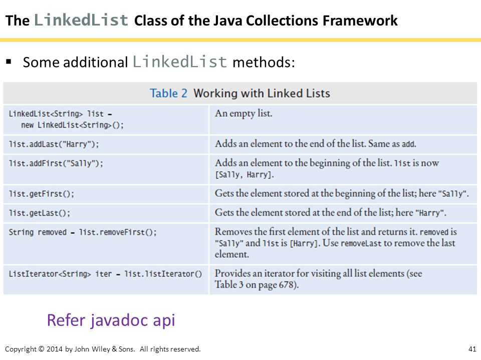 Copyright © 2014 by John Wiley & Sons. All rights reserved.41 The LinkedList Class of the Java Collections Framework  Some additional LinkedList meth