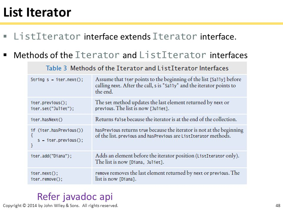 Copyright © 2014 by John Wiley & Sons. All rights reserved.48 List Iterator  ListIterator interface extends Iterator interface.  Methods of the Iter