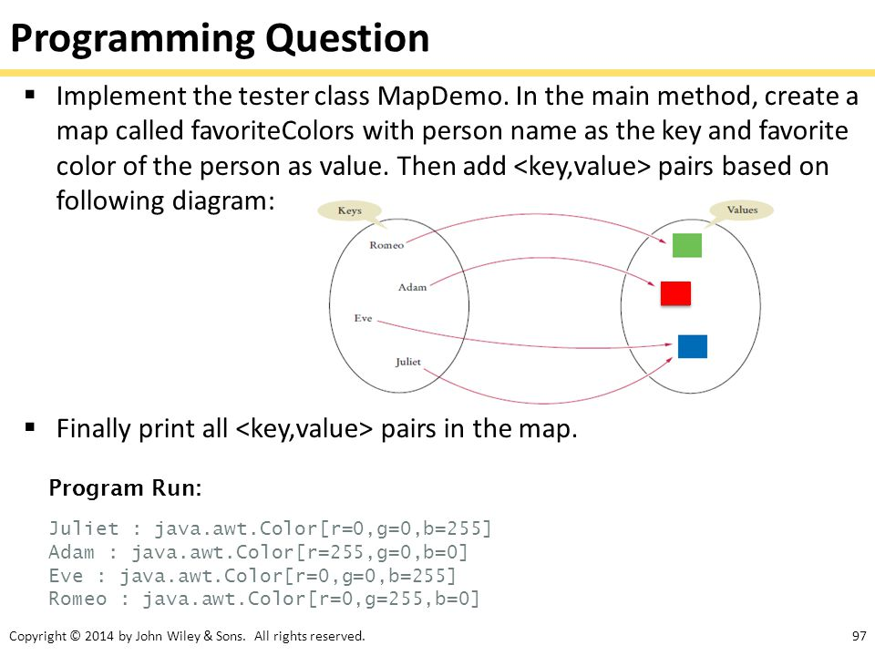 Copyright © 2014 by John Wiley & Sons. All rights reserved.97 Programming Question  Implement the tester class MapDemo. In the main method, create a