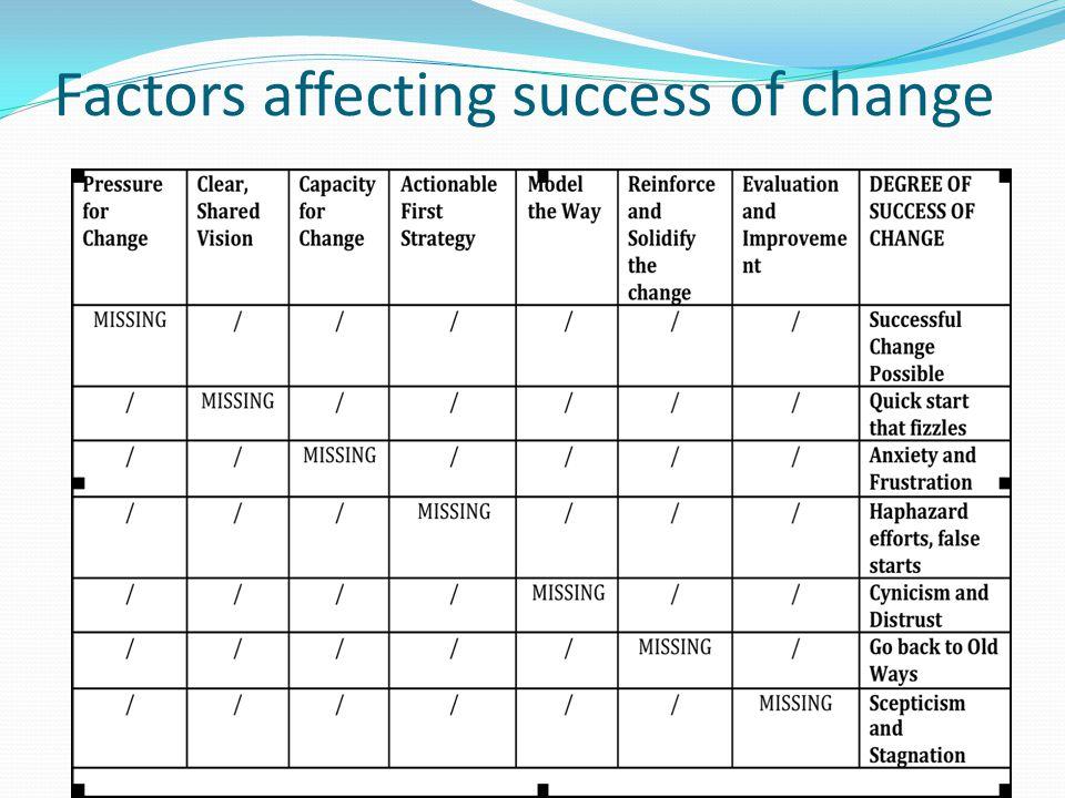Factors affecting success of change