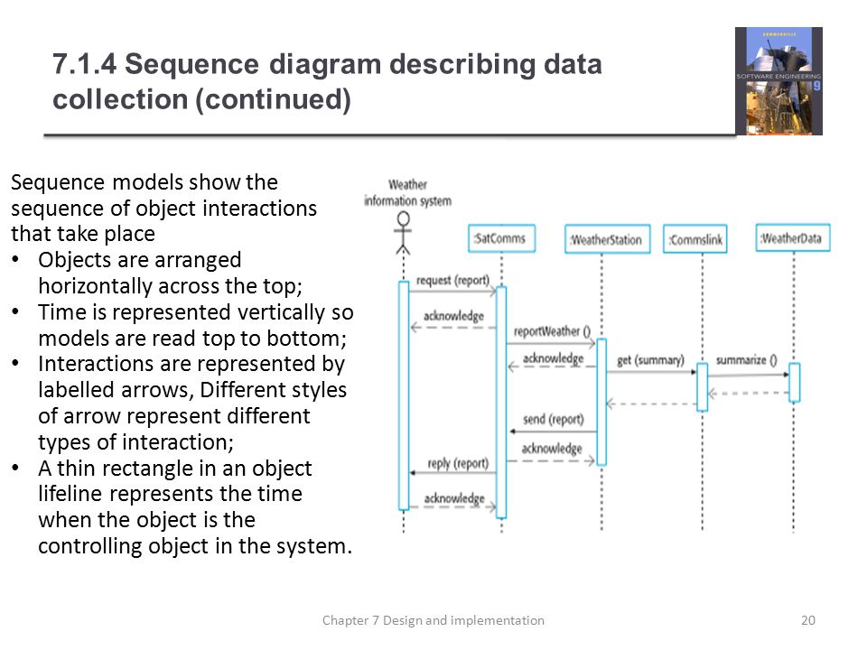7.1.4 Sequence diagram describing data collection (continued) 20Chapter 7 Design and implementation Sequence models show the sequence of object interactions that take place Objects are arranged horizontally across the top; Time is represented vertically so models are read top to bottom; Interactions are represented by labelled arrows, Different styles of arrow represent different types of interaction; A thin rectangle in an object lifeline represents the time when the object is the controlling object in the system.