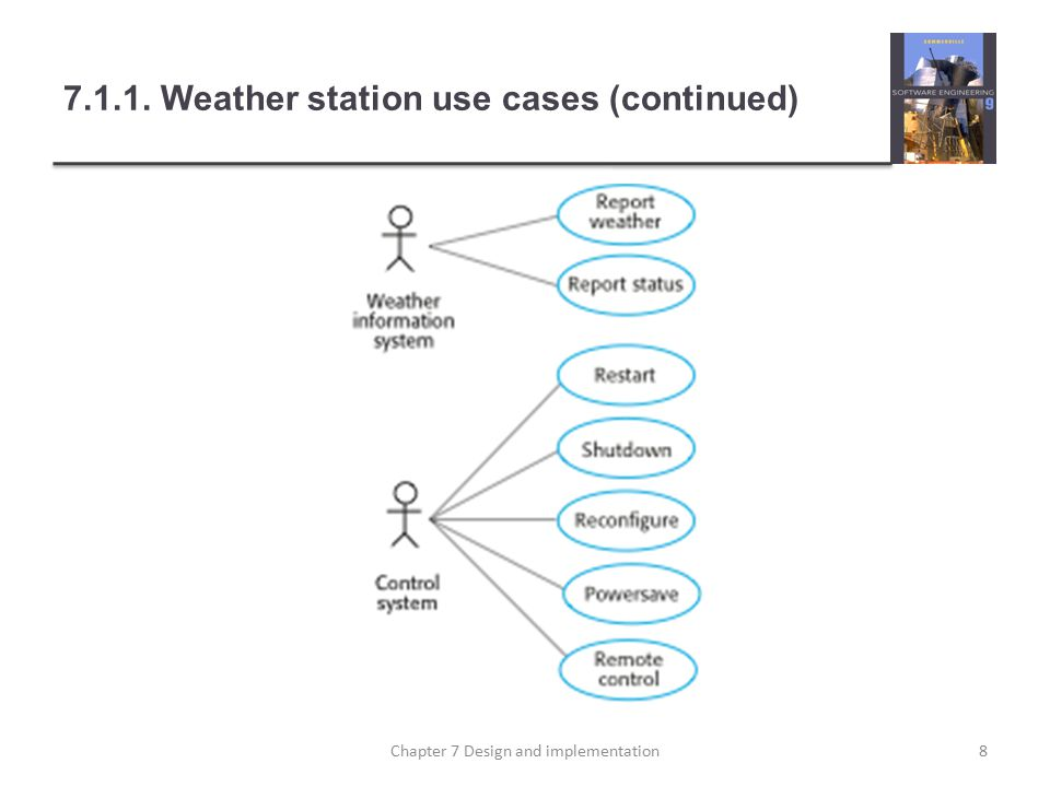 7.1.1. Weather station use cases (continued) 8Chapter 7 Design and implementation