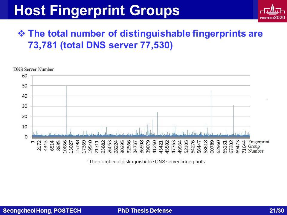 Seongcheol Hong, POSTECHPhD Thesis Defense 21/30 Host Fingerprint Groups * The number of distinguishable DNS server fingerprints  The total number of distinguishable fingerprints are 73,781 (total DNS server 77,530)