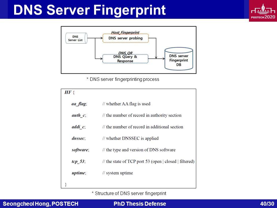 Seongcheol Hong, POSTECHPhD Thesis Defense 40/30 DNS Server Fingerprint * DNS server fingerprinting process * Structure of DNS server fingerprint