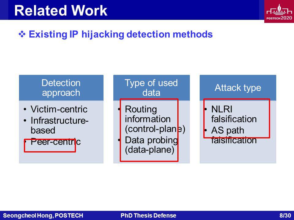 Seongcheol Hong, POSTECHPhD Thesis Defense 9/30 Related Work Detection approachType of used dataAttack type Victim- centric Infrastructure- based Peer- centric Routing information Data probing NLRI falsification AS path falsification TopologyOOOO PHASOOO DistanceOOO Real-time Monitoring OOOOOO pgBGPOOO iSPYOOO StrobelightOOO Reachabilit y (Proposed) OOOOO  Comparison among IP hijacking detection methods