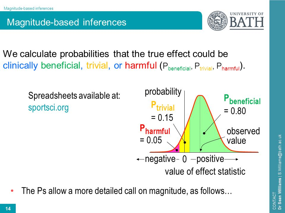 14 Magnitude-based inferences CONTACT Dr Sean Williams | S.Williams@bath.ac.uk We calculate probabilities that the true effect could be clinically ben