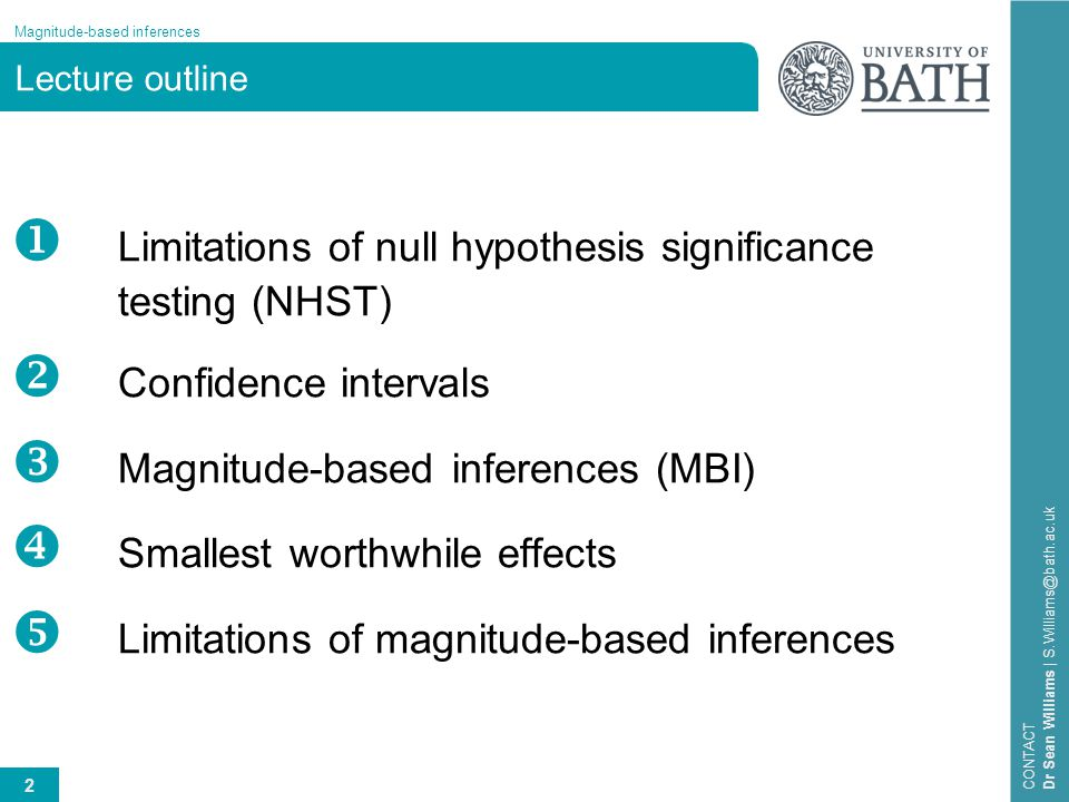 23 Magnitude-based inferences CONTACT Dr Sean Williams   S.Williams@bath.ac.uk Example: The effect of a treatment on strength strength post pre Trivial effect (0.1x SD) strength post pre Very large effect (3x SD)  Interpretation of standardised difference or change in means: Cohen < 0.2 Hopkins < 0.2 0.2- 0.5 0.2- 0.6 0.5- 0.8 0.6- 1.2 >0.8 1.2- 2.0 ?2.0-4.0 trivial small moderate large very large ?>4.0extremely large