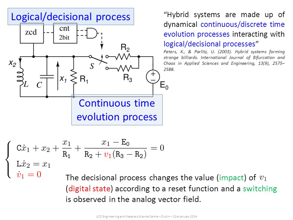 UCD Engineering and Materials Science Centre – Dublin – 21st January 2014 Logical/decisional process Continuous time evolution process The decisional process changes the value (impact) of (digital state) according to a reset function and a switching is observed in the analog vector field.