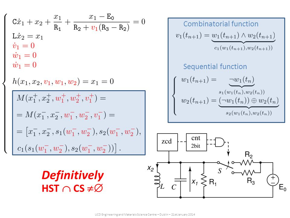 UCD Engineering and Materials Science Centre – Dublin – 21st January 2014 Combinatorial function Sequential function Definitively HST  CS 