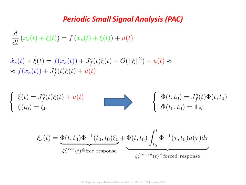 UCD Engineering and Materials Science Centre – Dublin – 21st January 2014 Periodic Small Signal Analysis (PAC)