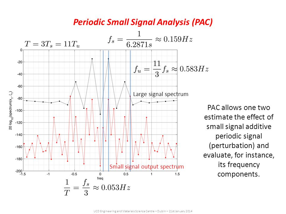 UCD Engineering and Materials Science Centre – Dublin – 21st January 2014 Periodic Small Signal Analysis (PAC) Large signal spectrum Small signal output spectrum PAC allows one two estimate the effect of small signal additive periodic signal (perturbation) and evaluate, for instance, its frequency components.