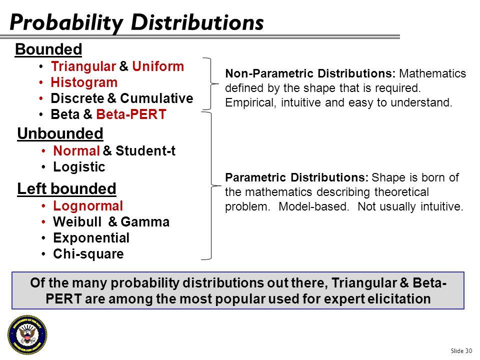 Probability Distributions Bounded Triangular & Uniform Histogram Discrete & Cumulative Beta & Beta-PERT Parametric Distributions: Shape is born of the