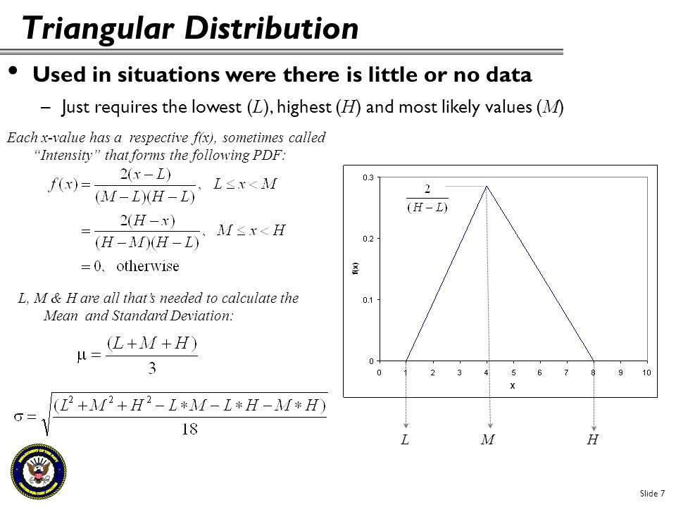Triangular Distribution Used in situations were there is little or no data –Just requires the lowest ( L ), highest ( H ) and most likely values ( M )