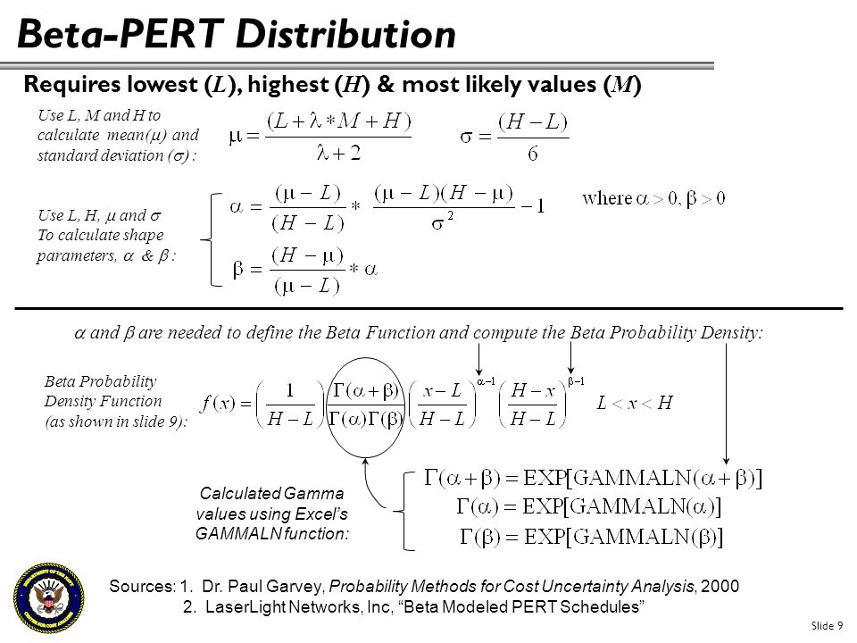 Beta-PERT Distribution Slide 9 Requires lowest ( L ), highest ( H ) & most likely values ( M ) Sources: 1. Dr. Paul Garvey, Probability Methods for Co