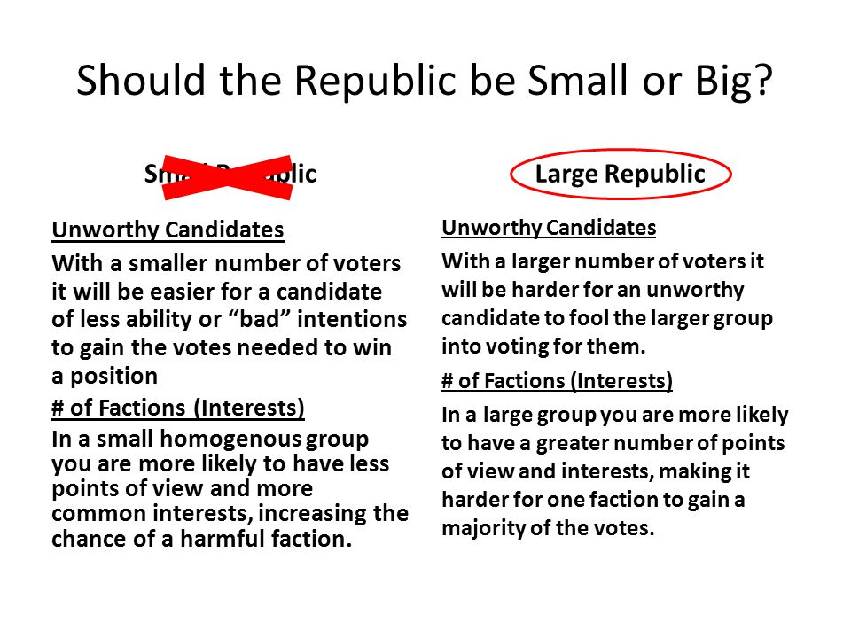 Should the Republic be Small or Big.