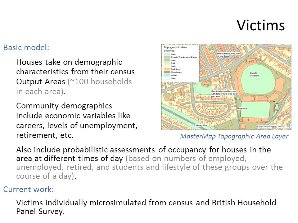 Victims Basic model: Houses take on demographic characteristics from their census Output Areas (~100 households in each area).
