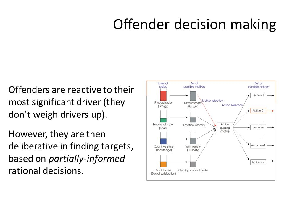 Offender decision making Offenders are reactive to their most significant driver (they don't weigh drivers up).