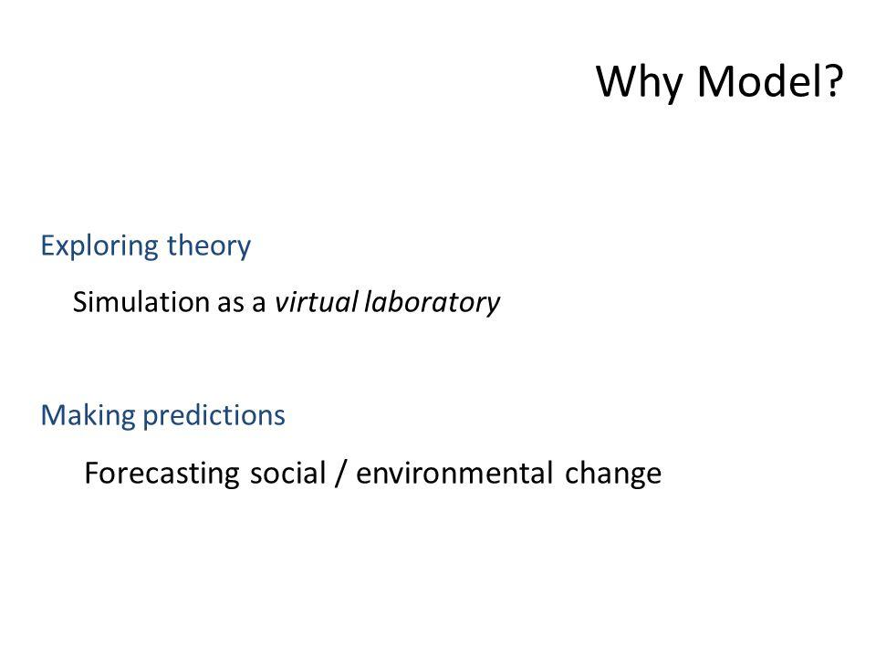 Why Model.