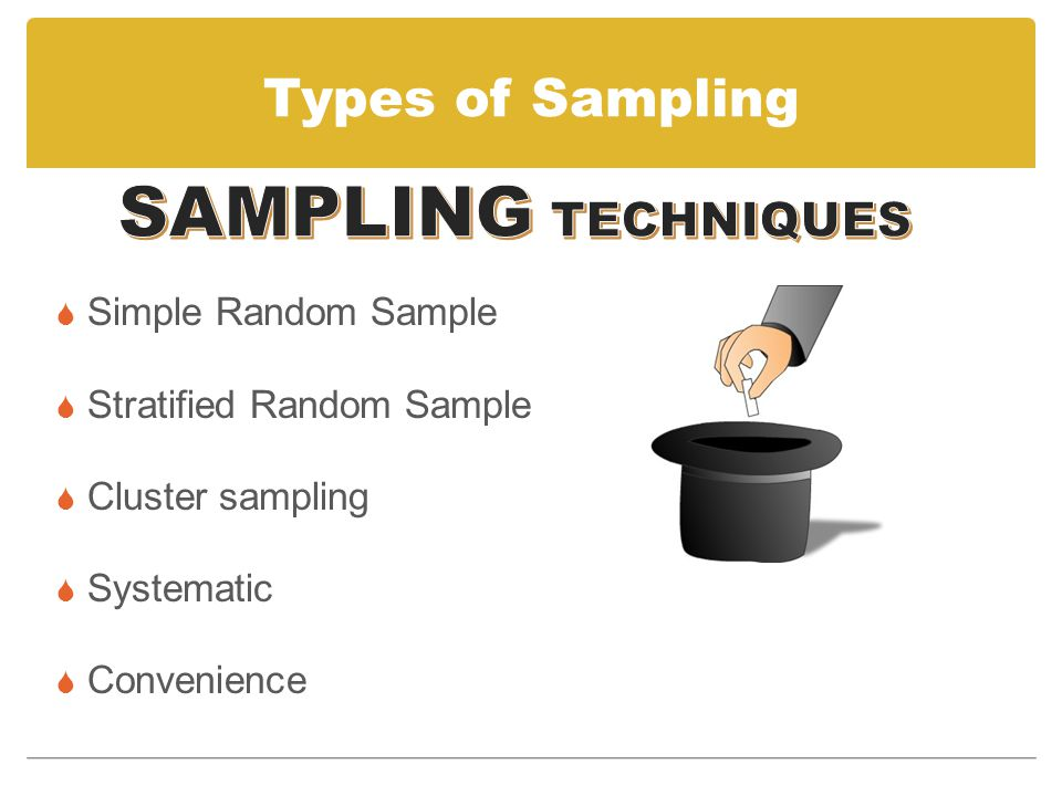 Types of Sampling  Simple Random Sample  Stratified Random Sample  Cluster sampling  Systematic  Convenience