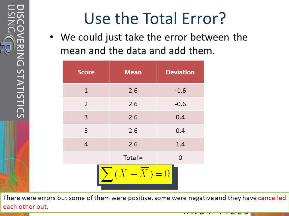 Slide 14 Use the Total Error? We could just take the error between the mean and the data and add them. ScoreMeanDeviation 12.6-1.6 22.6-0.6 32.60.4 32