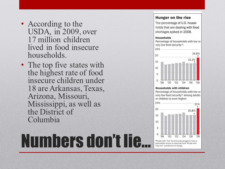 Numbers don't lie… According to the USDA, in 2009, over 17 million children lived in food insecure households.