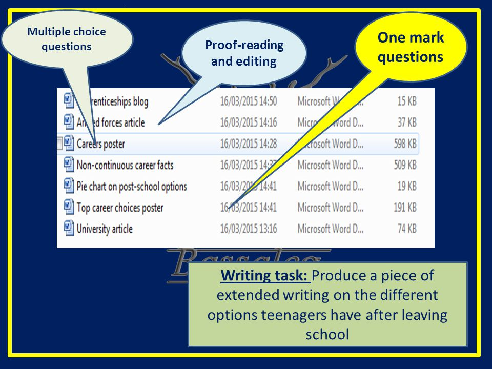 One mark questions Proof-reading and editing Multiple choice questions Writing task: Produce a piece of extended writing on the different options teenagers have after leaving school