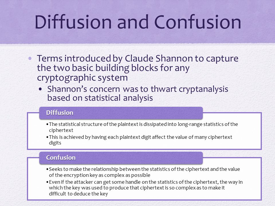Diffusion and Confusion Terms introduced by Claude Shannon to capture the two basic building blocks for any cryptographic system Shannon's concern was