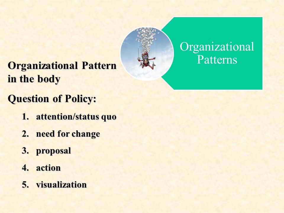 Organizational Pattern in the body Question of Policy: 1.attention/status quo 2.need for change 3.proposal 4.action 5.visualization Organizational Patterns