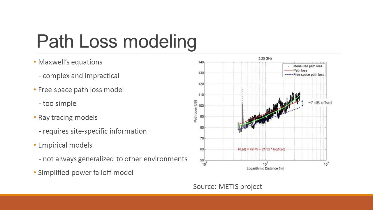 Path Loss modeling Maxwell's equations - complex and impractical Free space path loss model - too simple Ray tracing models - requires site-specific information Empirical models - not always generalized to other environments Simplified power falloff model Simplified power falloff models - Good for high-level analysis A simple model for path loss is: Source: METIS project