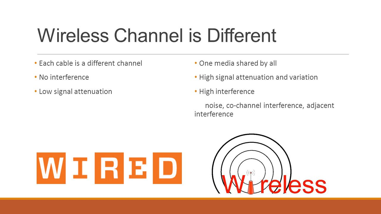 Wireless Channel is Different Each cable is a different channel No interference Low signal attenuation One media shared by all High signal attenuation and variation High interference noise, co-channel interference, adjacent interference