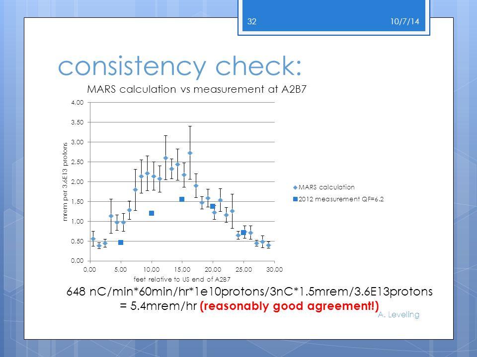 consistency check: 10/7/14 A.